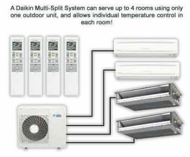 daikin_multi_diagram (1)2